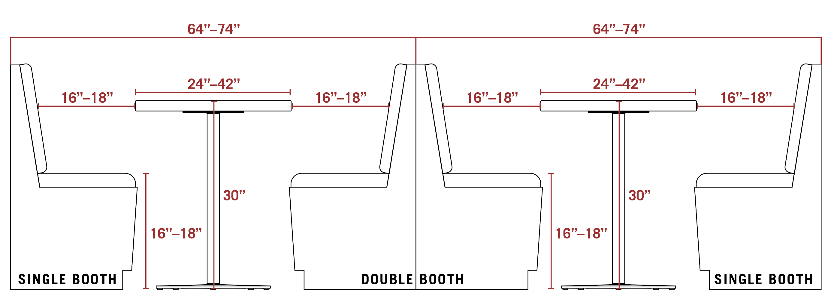 Booth Standards