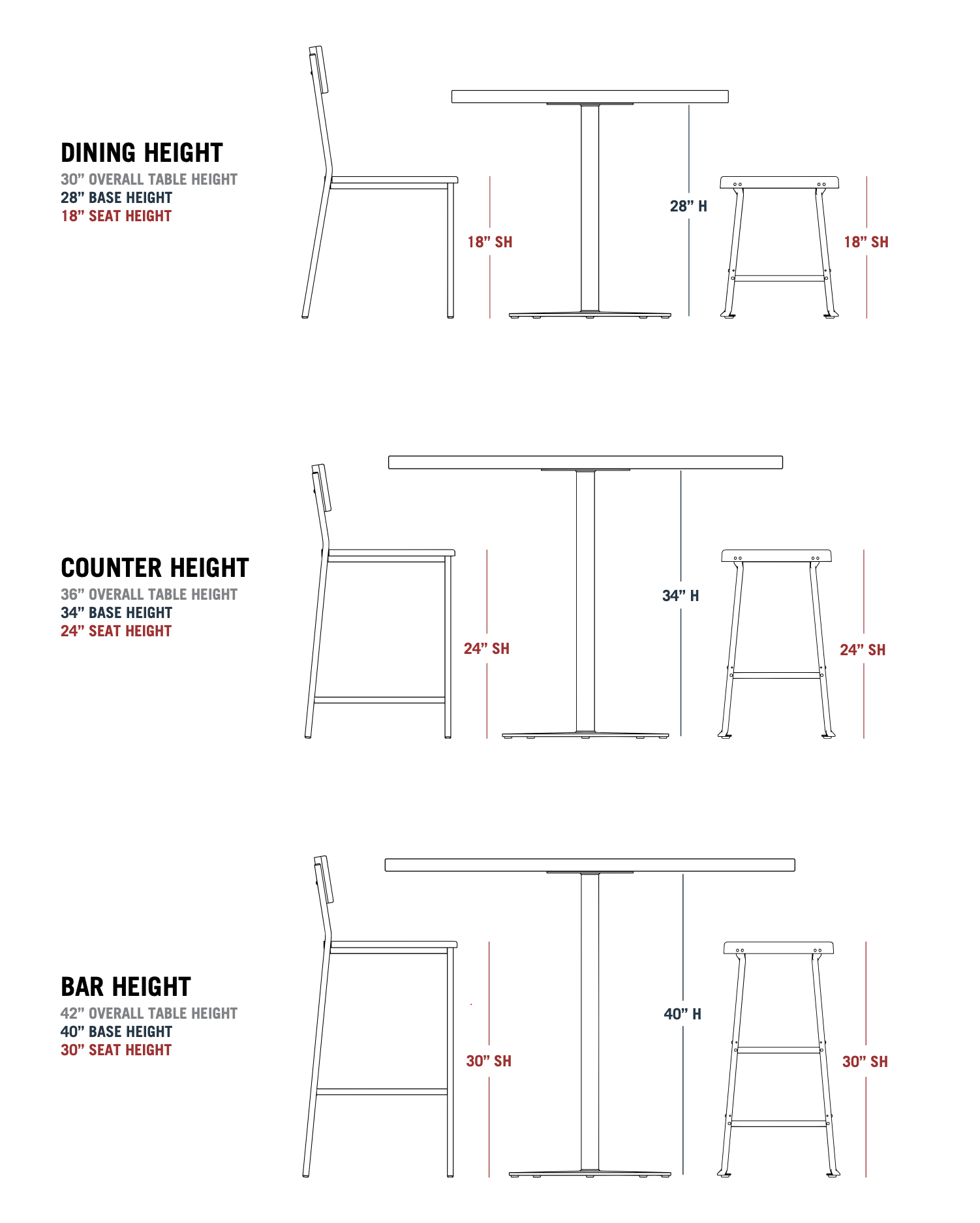 Table Seating Standard Heights